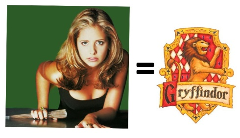 buffy-gryffindor