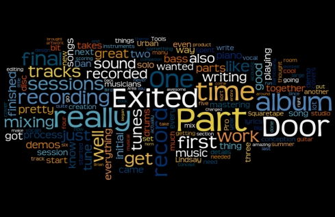 The Exited Door Wordle